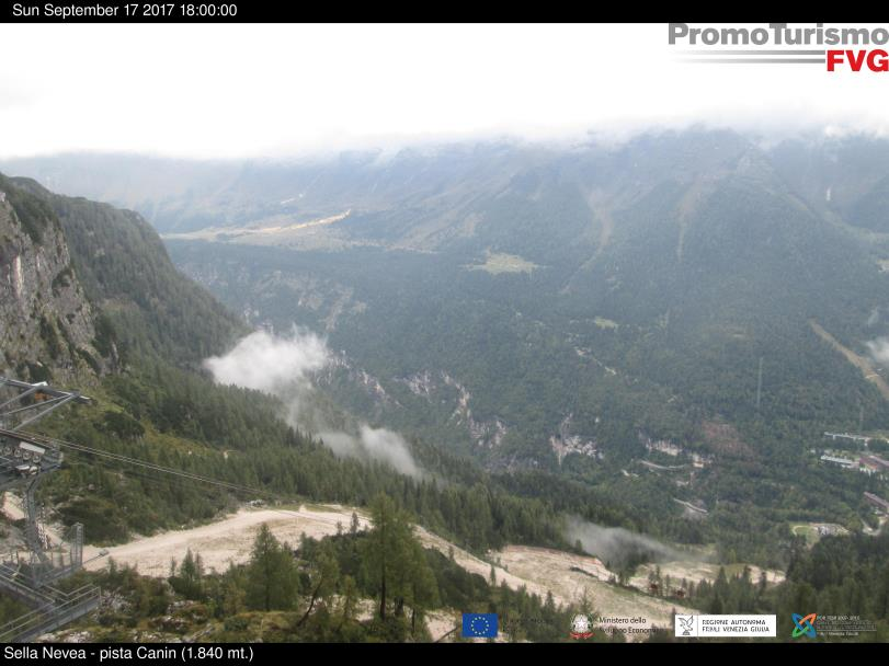 webcam sella nevea altopiano del montasio pista canin